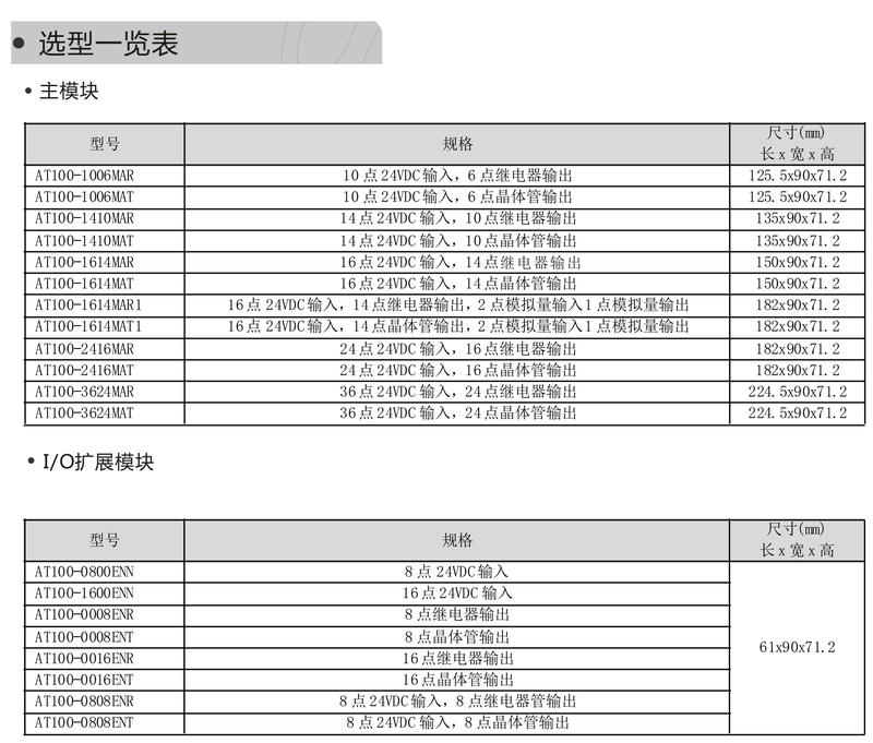 PLC宣传册_03(002).jpg