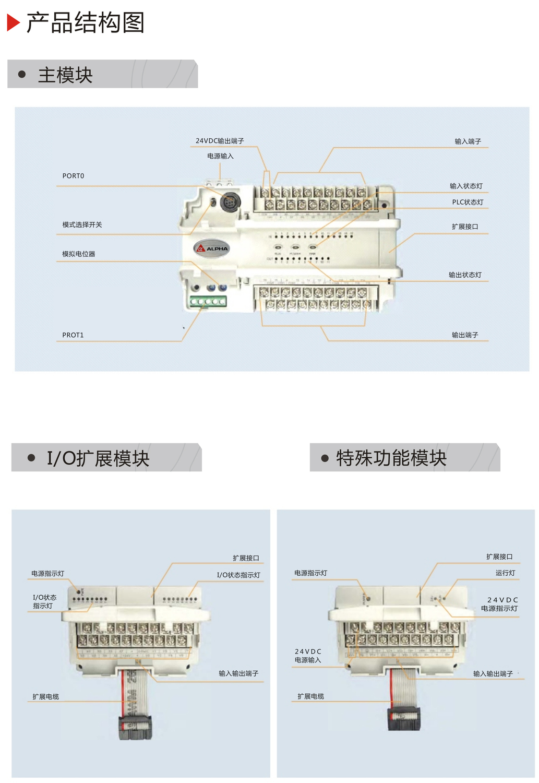 PLC宣传册_02(001).jpg