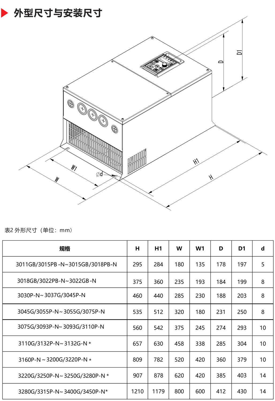 6000E-16ban0709_07(安装尺寸).jpg