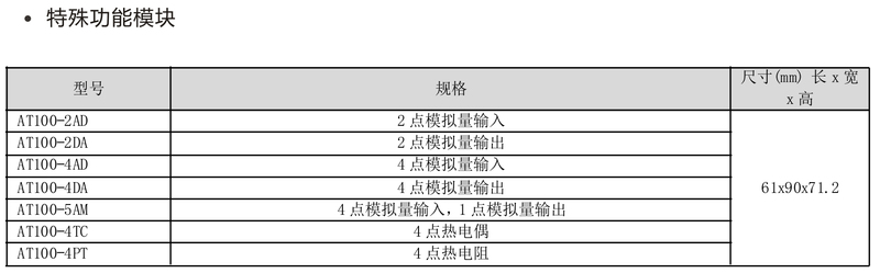 PLC宣传册_03(003).jpg